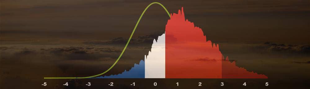 ChangementsClimatiques.org